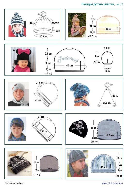 Как размер вязании крючком детских шапочек