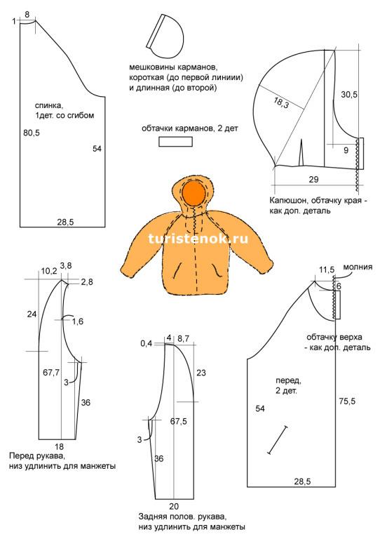Стоит посмотреть и другие выкройки курток, выкройки детской одежды, выкройки брюк для