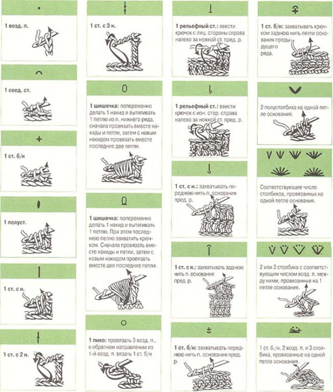 Как читать принципиальные